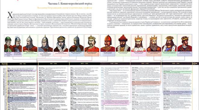 Перша частина «Хронології»