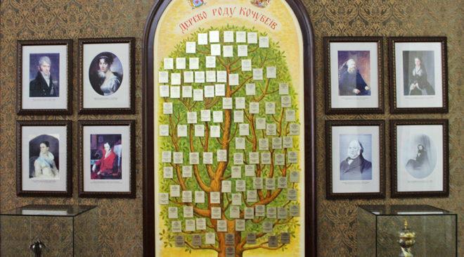 Родовідне дерево Кочубеїв